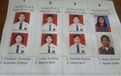 AGENDA PEMILIHAN KETUA OSIS SMP STRADA MARGA MULIA BARU MASA JABATAN 2018-2019