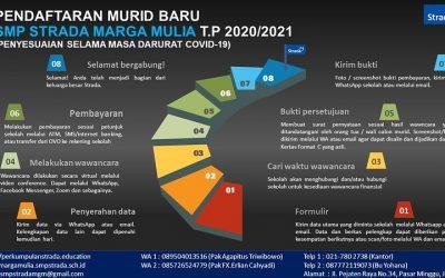 PENERIMAAN SISWA BARU SMP STRADA MARGA MULIA TP 2020-2021 DALAM MASA DARURAT COVID 19